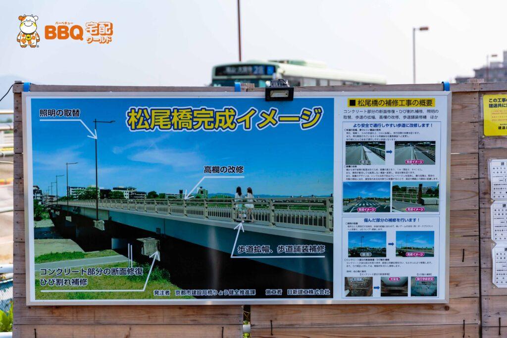 松尾橋工事後の完成イメージ看板