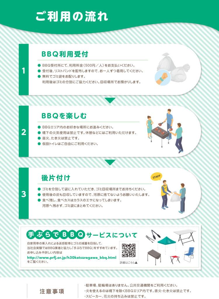 桂川・松尾橋のBBQ有料化2018チラシ2頁